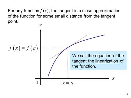 For any function f (x), the tangent is a close approximation of the function for some small distance from the tangent point. We call the equation of the.