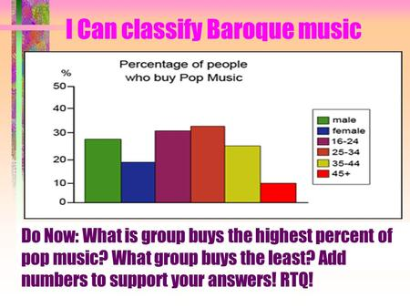 I Can classify Baroque music Do Now: What is group buys the highest percent of pop music? What group buys the least? Add numbers to support your answers!