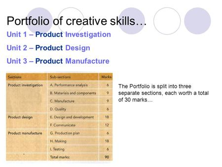 Portfolio of creative skills… Unit 1 – Product Investigation Unit 2 – Product Design Unit 3 – Product Manufacture The Portfolio is split into three separate.