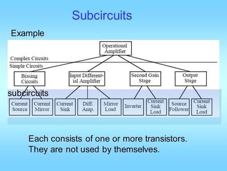 Subcircuits Example subcircuits Each consists of one or more transistors. They are not used by themselves.