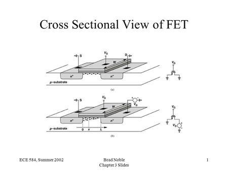1ECE 584, Summer 2002Brad Noble Chapter 3 Slides Cross Sectional View of FET.