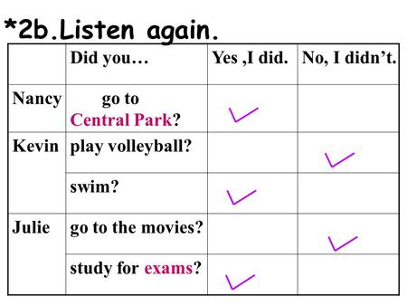 Did you…Yes,I did.No, I didn't. Nancy go to Central Park? Kevinplay volleyball? swim? Juliego to the movies? study for exams? *2b.Listen again.