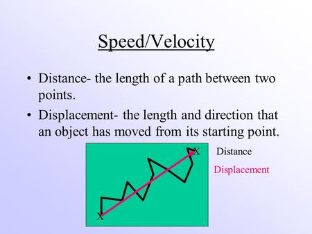 Speed/Velocity Distance- the length of a path between two points. Displacement- the length and direction that an object has moved from its starting point.