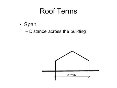 Roof Terms Span –Distance across the building. Roof Terms Run –1/2 the distance across the building (1/2 span distance)