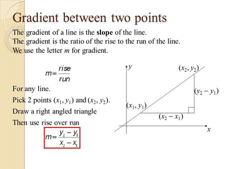 Gradient between two points The gradient of a line is the slope of the line. The gradient is the ratio of the rise to the run of the line. We use the letter.
