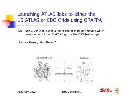 August 30, 2002Jerry Gieraltowski Launching ATLAS Jobs to either the US-ATLAS or EDG Grids using GRAPPA Goal: Use GRAPPA to launch a job to one or more.