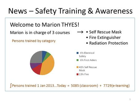 News – Safety Training & Awareness 1 Welcome to Marion THYES! Marion is in charge of 3 courses Self Rescue Mask Fire Extinguisher Radiation Protection.