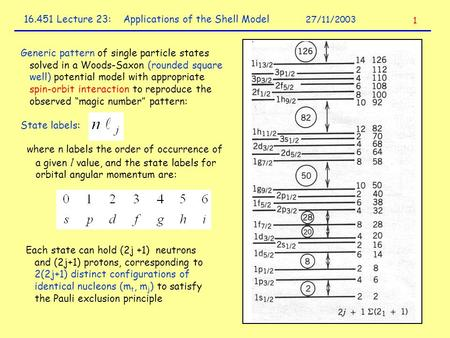 16.451 Lecture 23: Applications of the Shell Model 27/11/2003 1 Generic pattern of single particle states solved in a Woods-Saxon (rounded square well)