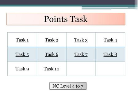 Points Task Task 1Task 2Task 3Task 4 Task 5Task 6Task 7Task 8 Task 9Task 10 NC Level 4 to 7.