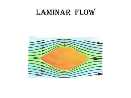 LAMINAR FLOW. A Core Concept of the HWSS is that a streamlined body passing through water generates a smooth laminar flow without creating turbulence.
