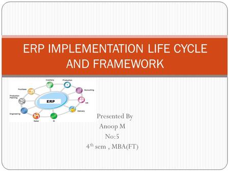 Presented By Anoop M No:5 4 th sem, MBA(FT) ERP IMPLEMENTATION LIFE CYCLE AND FRAMEWORK.