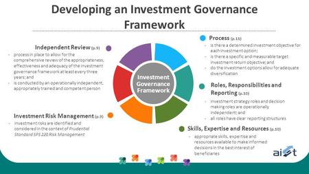 Independent Review (p.9) -process in place to allow for the comprehensive review of the appropriateness, effectiveness and adequacy of the investment governance.