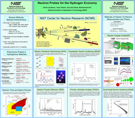 Neutron Probes for the Hydrogen Economy David Jacobson, Terry Udovic, and Jack Rush, Muhammad Arif, National Institute of Standards & Technology (NIST)