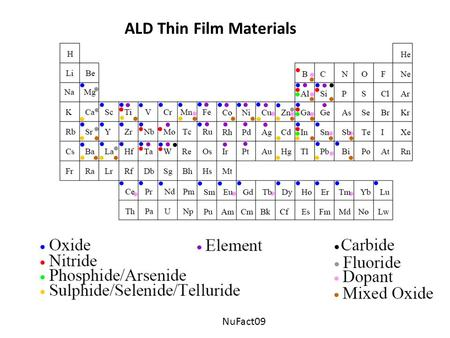 ALD Thin Film Materials LDRD review 2009NuFact09.
