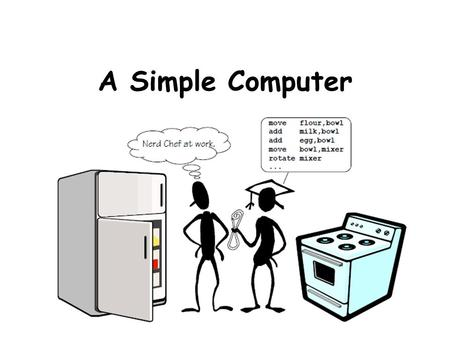 "A Simple Computer. Computing Models A simple computer model with a unified notion of ""data"" and ""instructions"" ""Von Neumann"" architecture model The first."
