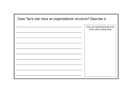 Does Tao's clan have an organizational structure? Describe it. Draw an organizational chart of the clan's leadership.