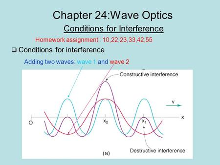 Chapter 24:Wave Optics Conditions for Interference Homework assignment : 10,22,23,33,42,55  Conditions for interference Adding two waves: wave 1 and wave.