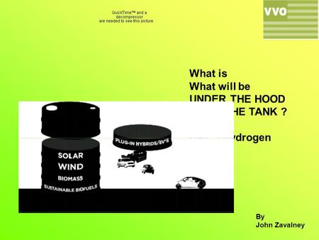 What is What will be UNDER THE HOOD and IN THE TANK ? DAY 3 Hydrogen By John Zavalney.