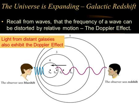 The Universe is Expanding – Galactic Redshift Recall from waves, that the frequency of a wave can be distorted by relative motion – The Doppler Effect.