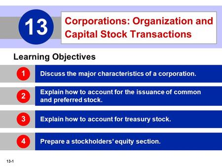 13-1 Corporations: Organization and Capital Stock Transactions 13 Learning Objectives Discuss the major characteristics of a corporation. Explain how to.