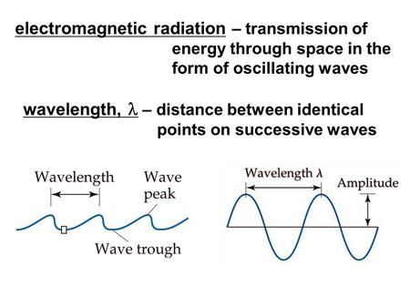 Electromagnetic radiation – transmission of energy through space in the form of oscillating waves wavelength, – distance between identical points on successive.