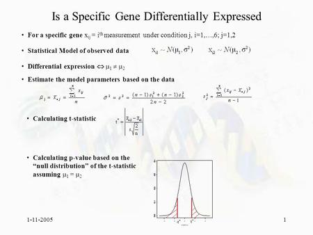 1-11-20051 For a specific gene x ij = i th measurement under condition j, i=1,…,6; j=1,2 Is a Specific Gene Differentially Expressed Differential expression.