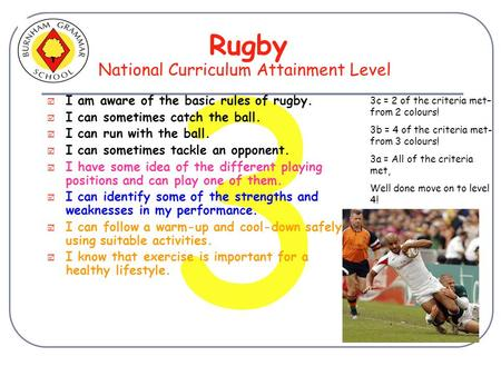 3 Rugby  I am aware of the basic rules of rugby.  I can sometimes catch the ball.  I can run with the ball.  I can sometimes tackle an opponent. 