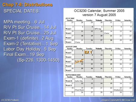 OC3230-Paduan images Copyright © McGraw Hill Chap 7-8: Distributions SPECIAL DATES: MPA meeting…6 Jul R/V Pt Sur Cruise…14 Jul R/V Pt Sur Cruise…25 Jul.