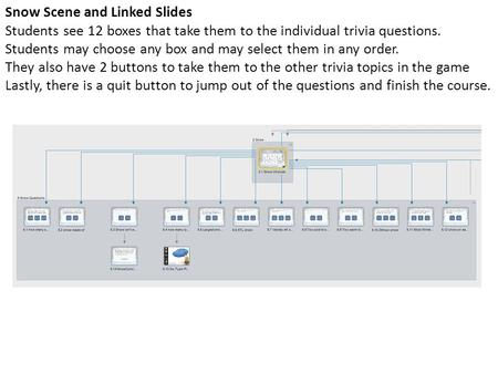 Snow Scene and Linked Slides Students see 12 boxes that take them to the individual trivia questions. Students may choose any box and may select them in.