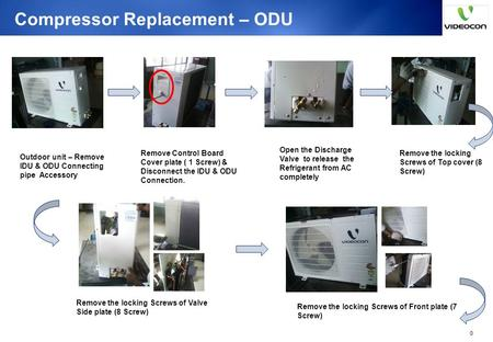 0 Compressor Replacement – ODU Outdoor unit – Remove IDU & ODU Connecting pipe Accessory Remove Control Board Cover plate ( 1 Screw) & Disconnect the IDU.