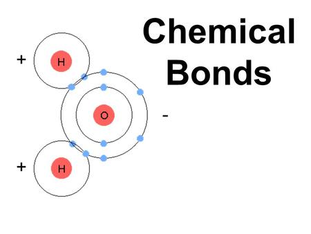 Chemical Bonds. - Element: A substance that cannot be chemically converted into simpler substances; a substance in which all of the atoms have the same.