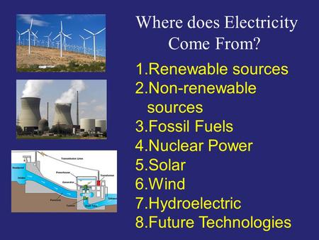 Where does Electricity Come From? 1.Renewable sources 2.Non-renewable sources 3.Fossil Fuels 4.Nuclear Power 5.Solar 6.Wind 7.Hydroelectric 8.Future Technologies.