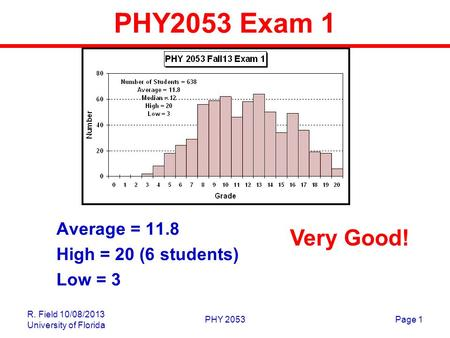 R. Field 10/08/2013 University of Florida PHY 2053Page 1 PHY2053 Exam 1 Average = 11.8 High = 20 (6 students) Low = 3 Very Good!