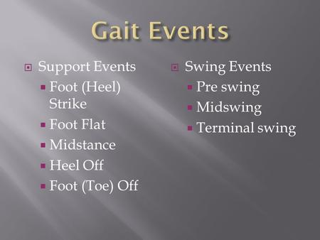  Support Events  Foot (Heel) Strike  Foot Flat  Midstance  Heel Off  Foot (Toe) Off  Swing Events  Pre swing  Midswing  Terminal swing.