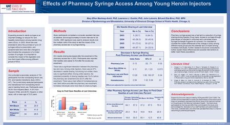 Effects of Pharmacy Syringe Access Among Young Heroin Injectors Results IDU needle sharing decreased after the enactment of the pharmacy access law in.