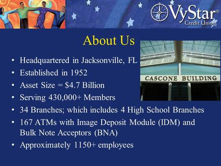 About Us Headquartered in Jacksonville, FL Established in 1952 Asset Size = $4.7 Billion Serving 430,000+ Members 34 Branches; which includes 4 High School.