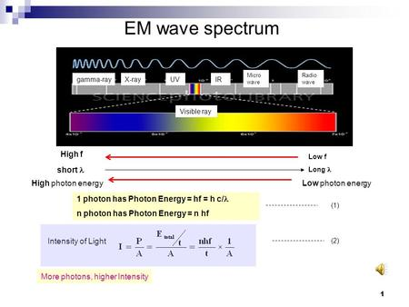 1 EM wave spectrum Low photon energy High f Low f Long short High photon energy 1 photon has Photon Energy = hf = h c/ n photon has Photon Energy = n hf.