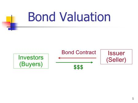 1 Bond Valuation Issuer (Seller) Investors (Buyers) $ $$ Bond Contract.