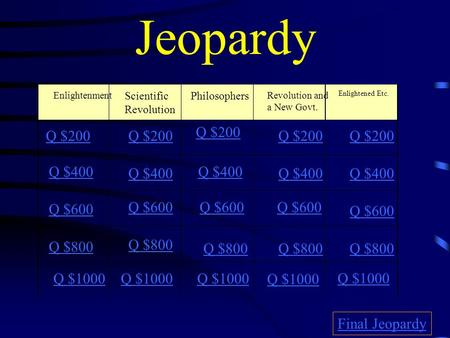 Jeopardy Enlightenment Scientific Revolution Philosophers Revolution and a New Govt. Enlightened Etc. Q $200 Q $400 Q $600 Q $800 Q $200 Q $400 Q $600.