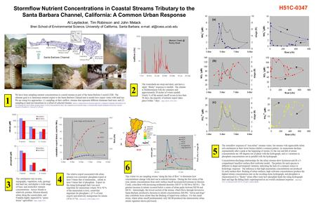 Stormflow Nutrient Concentrations in Coastal Streams Tributary to the Santa Barbara Channel, California: A Common Urban Response Al Leydecker, Tim Robinson.