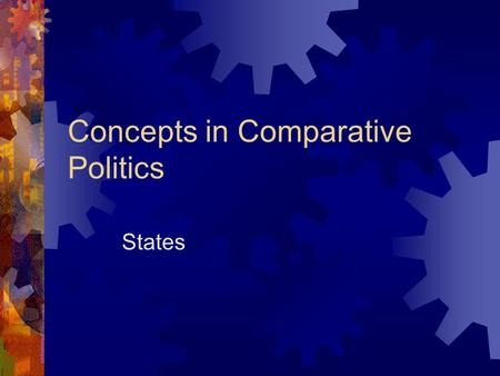 Concepts in Comparative Politics States. What is a state?  An institution that monopolizes legal authority within a given territory  Weber: States have.