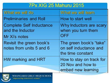 7Px XIG 25 Mahuru 2015 What we will do What we will learn Preliminaries and RollHow to start well Complete Self Inductance and the Inductor Mr Xi's notes.
