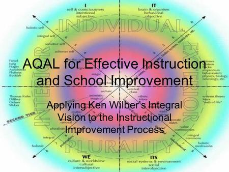 AQAL for Effective Instruction and School Improvement Applying Ken Wilber's Integral Vision to the Instructional Improvement Process.