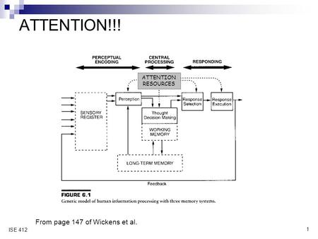 1 ISE 412 ATTENTION!!! From page 147 of Wickens et al. ATTENTION RESOURCES.