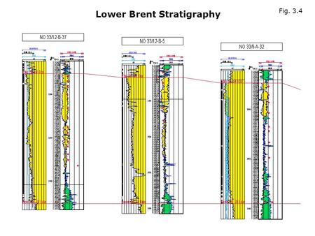 Fig. 3.4 Lower Brent Stratigraphy. Fig. 3.5 Lower Brent Stratigraphy.