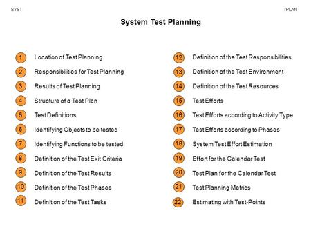 System Test Planning SYSTTPLAN 1 Location of Test Planning Responsibilities for Test Planning Results of Test Planning Structure of a Test Plan Test Definitions.