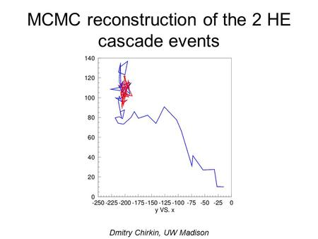 MCMC reconstruction of the 2 HE cascade events Dmitry Chirkin, UW Madison.