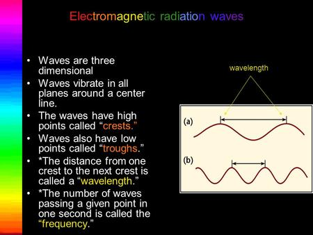 "Electromagnetic radiation waves Waves are three dimensional Waves vibrate in all planes around a center line. The waves have high points called ""crests."""