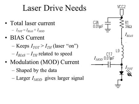 "Laser Drive Needs Total laser current –I TOT = I BIAS + I MOD BIAS Current –Keeps I TOT > I TH (laser ""on"") –I BIAS – I TH related to speed Modulation."