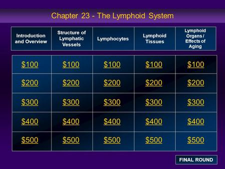 Chapter 23 - The Lymphoid System $100 $200 $300 $400 $500 $100$100$100 $200 $300 $400 $500 Introduction and Overview Structure of Lymphatic Vessels Lymphocytes.